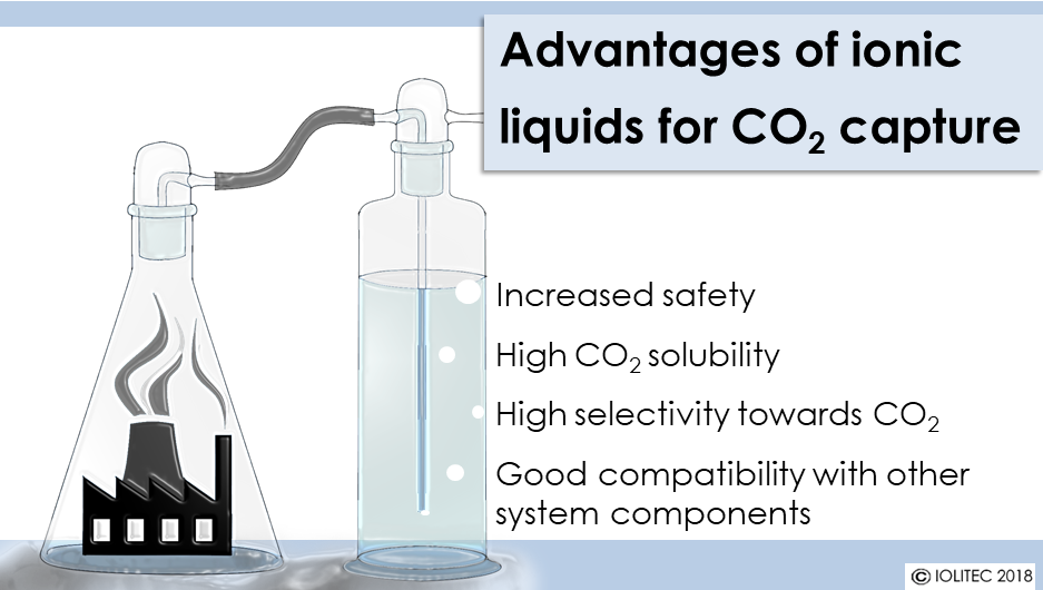 CO2 capture short summary eng